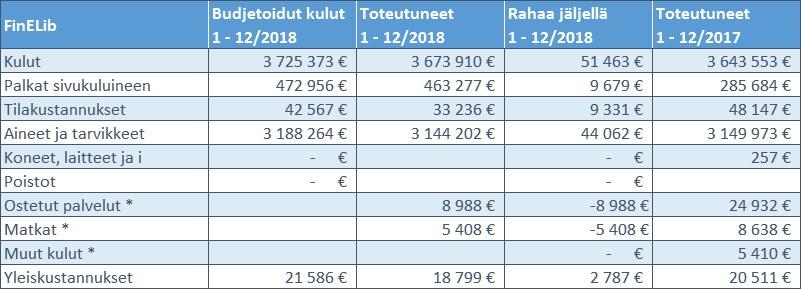 raportti20018_talous