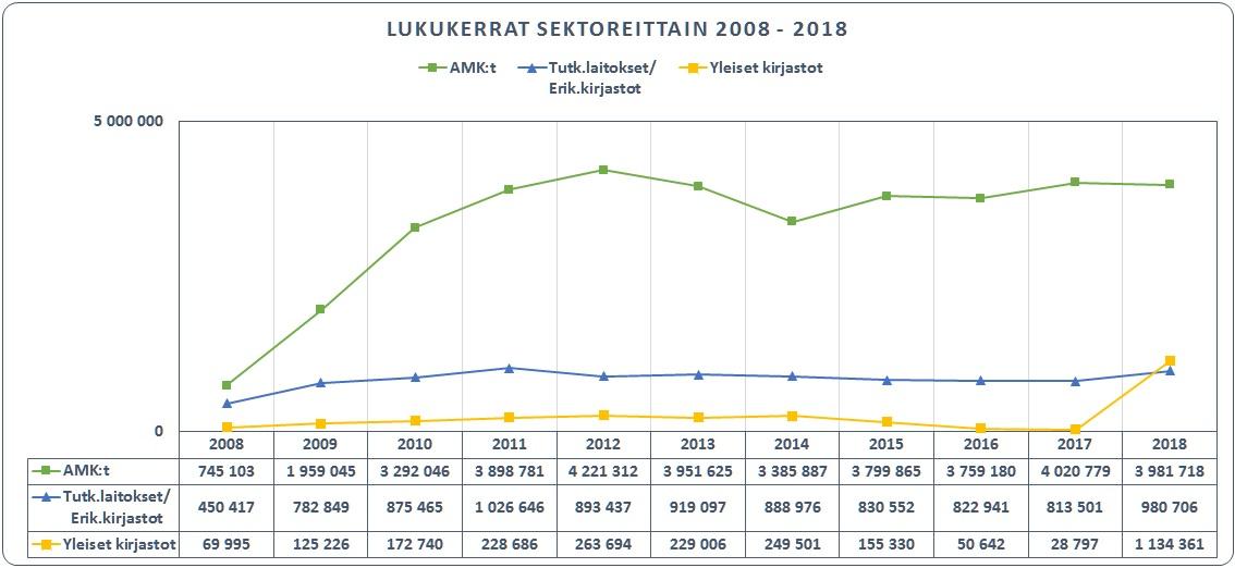 raportti2018_tilastot_muut